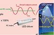 LED driver 滿足運動賽事慢速(slow motion)攝影需求