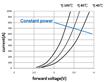 何謂恆功率設計的LED驅動電源?